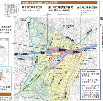 SHIMOKITA VOICE 【2】54号道路とストロー効果
