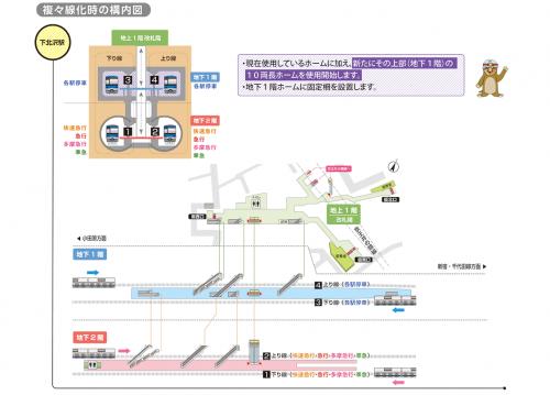 京王井の頭線は2月18日、小田急線は3月3日を要チェック!
