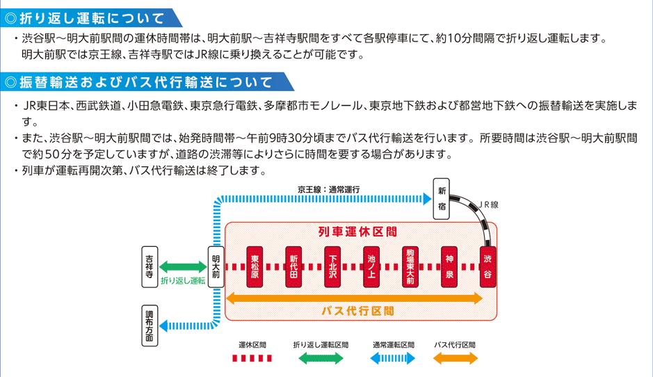 注意!5月13日(日)京王井の頭線で一部運休あり