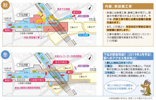 南口の次は北口も閉鎖に?まだまだ変わる、下北沢駅