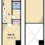広さ24.22m2 (間取)
