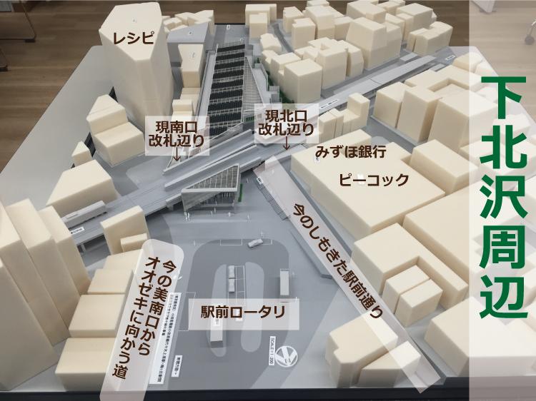 平成30年度完成の下北沢新駅舎とその周辺